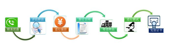 办理IECEX认证和ATEX认证的流程